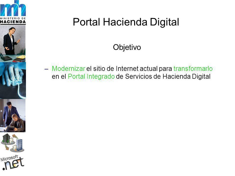 Portal Hacienda Digital Objetivo –Modernizar el sitio de Internet actual para transformarlo en el Portal Integrado de Servicios de Hacienda Digital