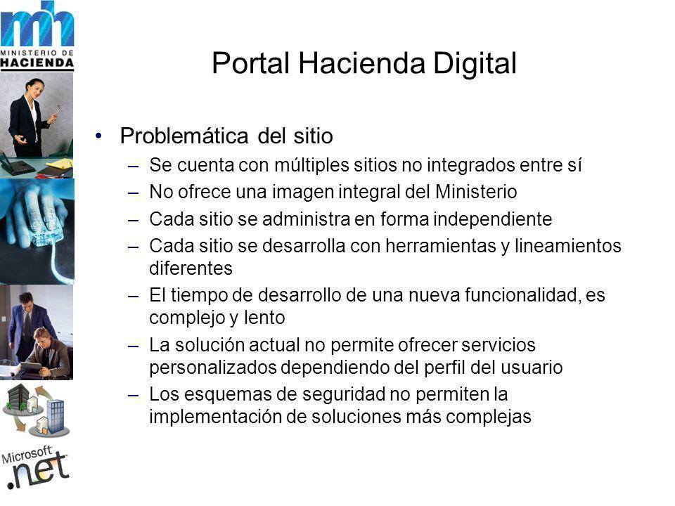 Portal Hacienda Digital Problemática del sitio –Se cuenta con múltiples sitios no integrados entre sí –No ofrece una imagen integral del Ministerio –C