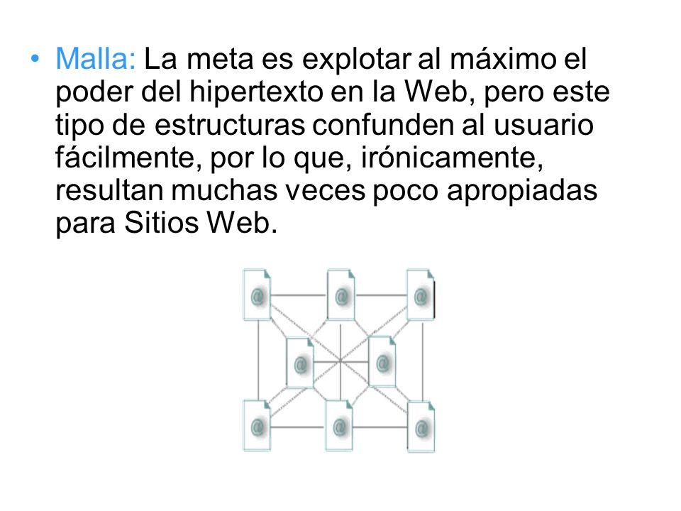 Mixta: Los usuarios recuerdan mejor la información con este tipo de estructura.
