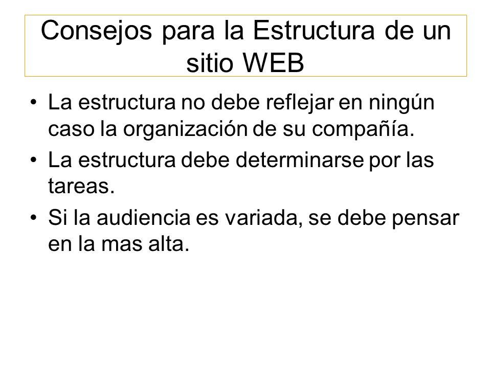 Planificación y desarrollo WEB Conformación del equipo que va a llevar acabo la pagina WEB.