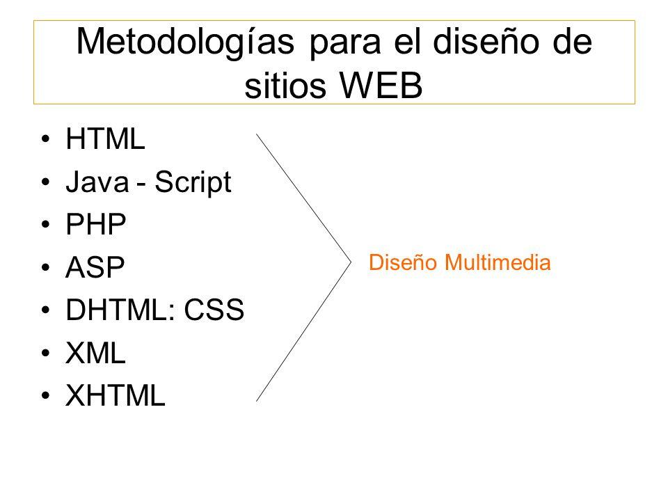 Proceso de Diseño WEB Es una etapa importante que permite editar muchos errores.