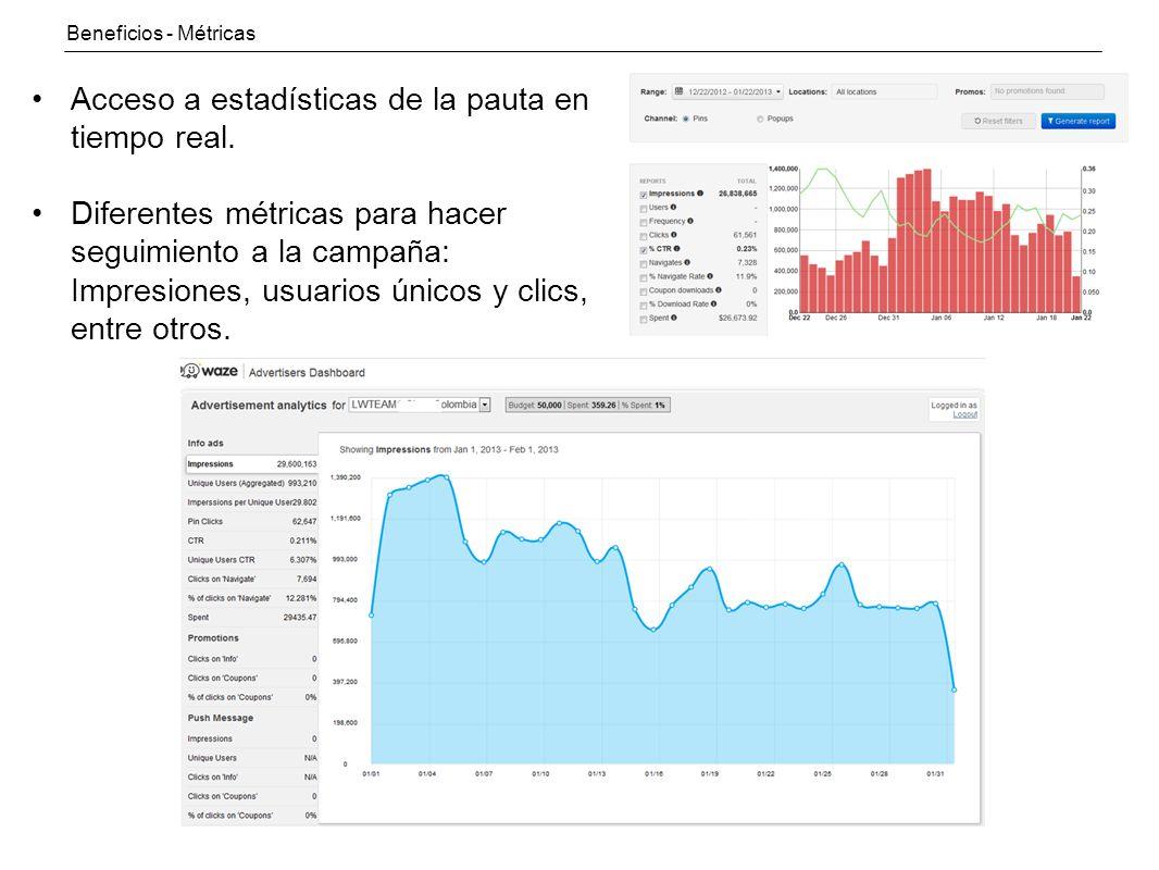 Beneficios - Métricas Acceso a estadísticas de la pauta en tiempo real.