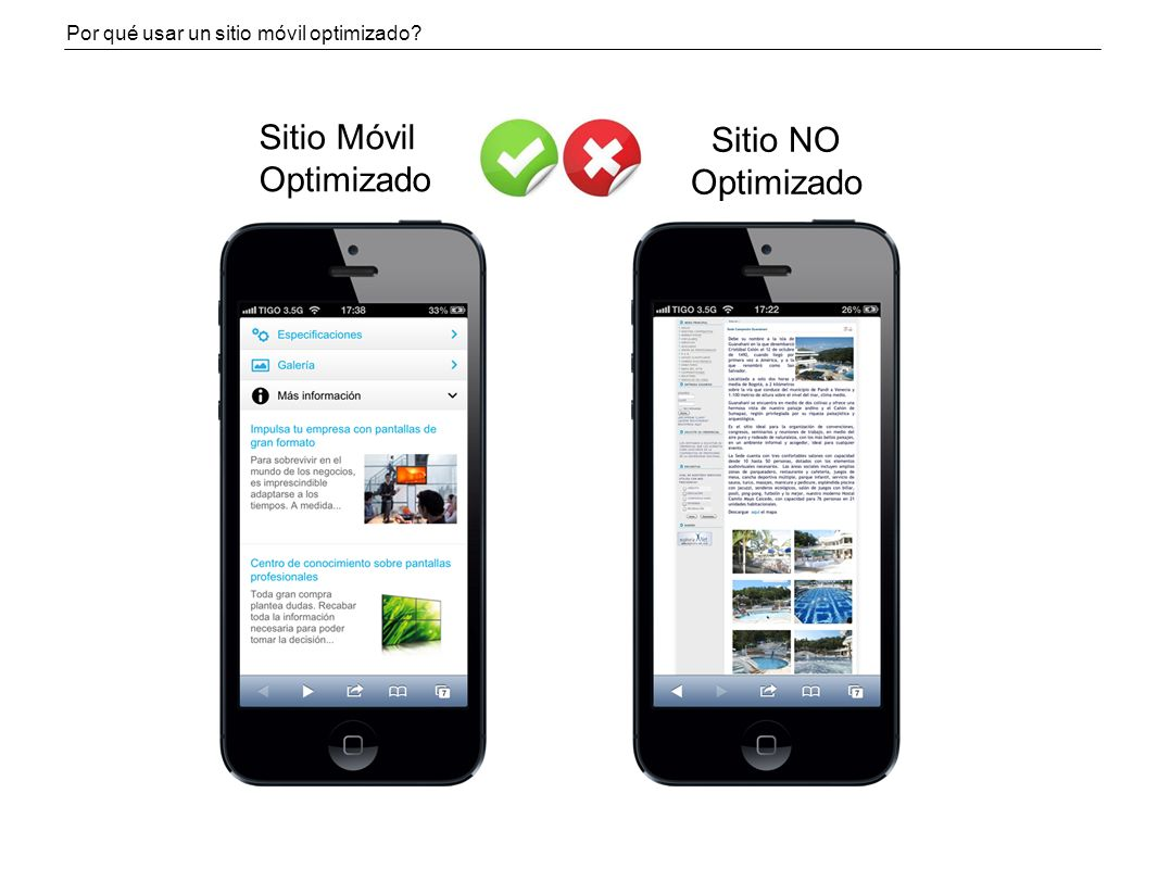 Sitio Móvil Optimizado Sitio NO Optimizado Por qué usar un sitio móvil optimizado?