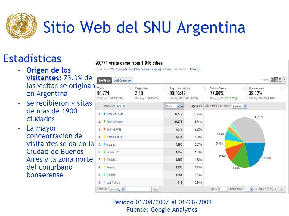 Sitio Web del SNU Argentina Presencia en Buscadores Posición de la web en los resultados brindados por el buscador Google a partir de las siguientes palabras clave: ONU Argentina ONU Argentina 1º lugar entre 4.320.000 ONU ONU 3º lugar entre 49.700.000 Naciones Unidas Naciones Unidas 4º lugar entre 7.650.000 Fuente Google Analytics 10 de agosto de 2009 Dentro de las principales fuentes de consulta sobre la ONU en español
