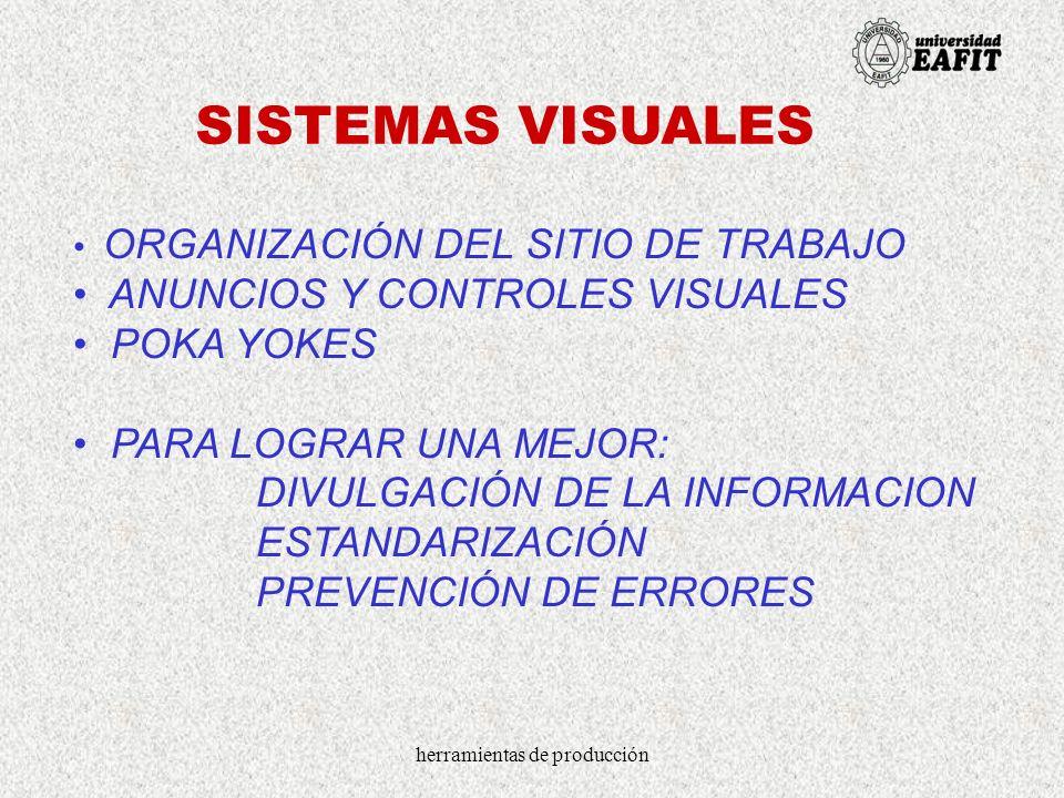 herramientas de producción SISTEMAS VISUALES ORGANIZACIÓN DEL SITIO DE TRABAJO ANUNCIOS Y CONTROLES VISUALES POKA YOKES PARA LOGRAR UNA MEJOR: DIVULGA