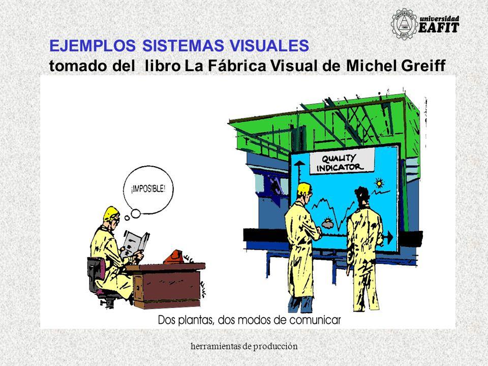 herramientas de producción EJEMPLOS SISTEMAS VISUALES tomado del libro La Fábrica Visual de Michel Greiff