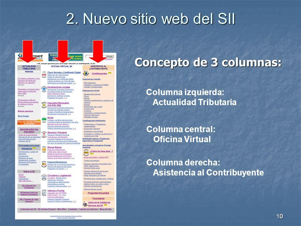 22 de enero del 200310 Concepto de 3 columnas: Columna izquierda: Actualidad Tributaria Columna central: Oficina Virtual Columna derecha: Asistencia al Contribuyente 2.