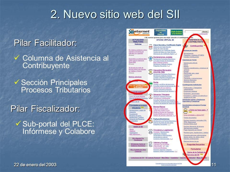 22 de enero del 200311 Pilar Facilitador: Columna de Asistencia al Contribuyente Pilar Fiscalizador: Sub-portal del PLCE: Infórmese y Colabore 2.