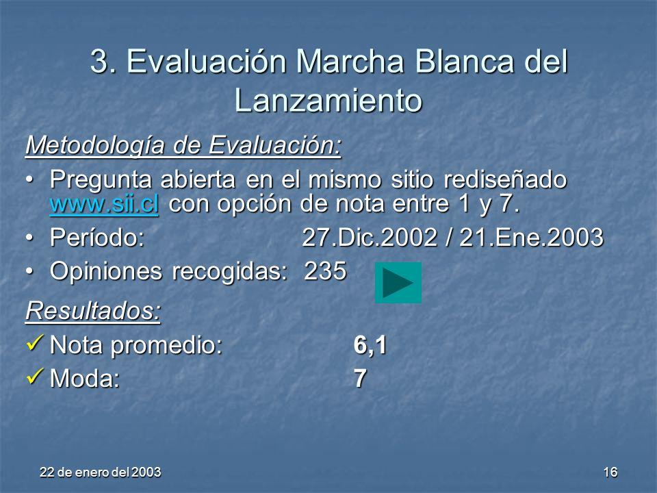 22 de enero del 200316 3.