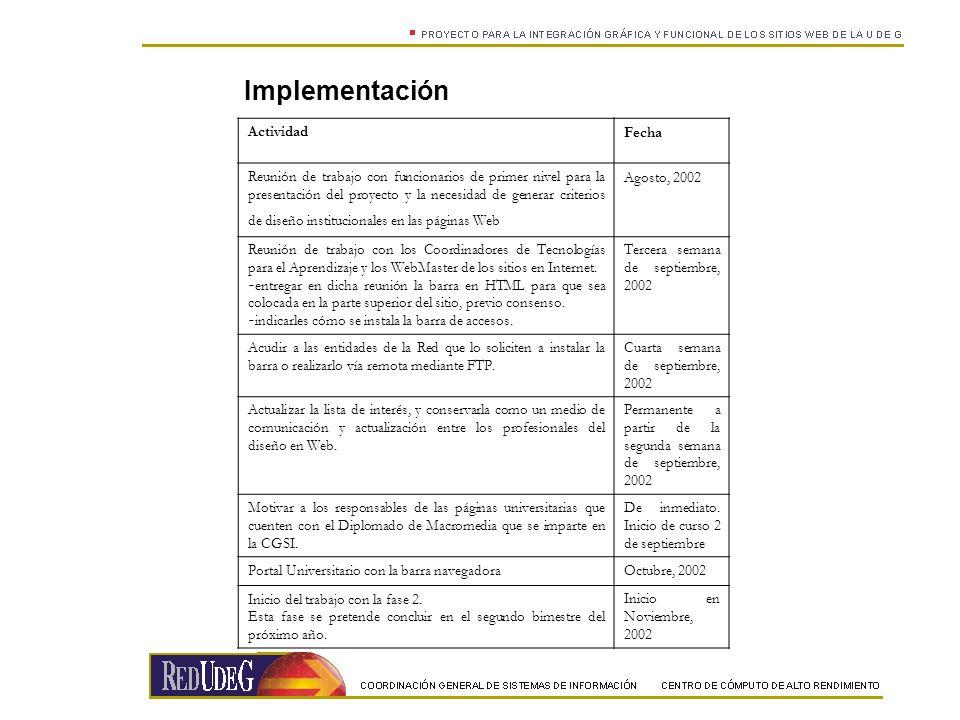 Implementación ActividadFecha Reunión de trabajo con funcionarios de primer nivel para la presentación del proyecto y la necesidad de generar criterio