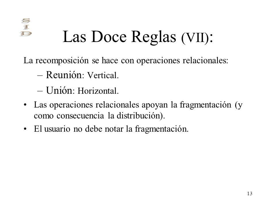 13 Las Doce Reglas (VII) : La recomposición se hace con operaciones relacionales: –Reunión : Vertical. –Unión : Horizontal. Las operaciones relacional