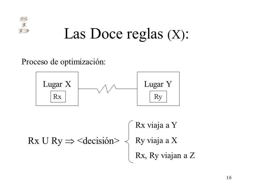 16 Las Doce reglas (X) : Proceso de optimización: RxRy Rx U Ry Lugar XLugar Y Rx viaja a Y Ry viaja a X Rx, Ry viajan a Z
