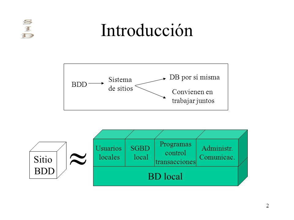 2 BD local Introducción BDD Sistema de sitios DB por sí misma Convienen en trabajar juntos Usuarios locales SGBD local Programas control transacciones