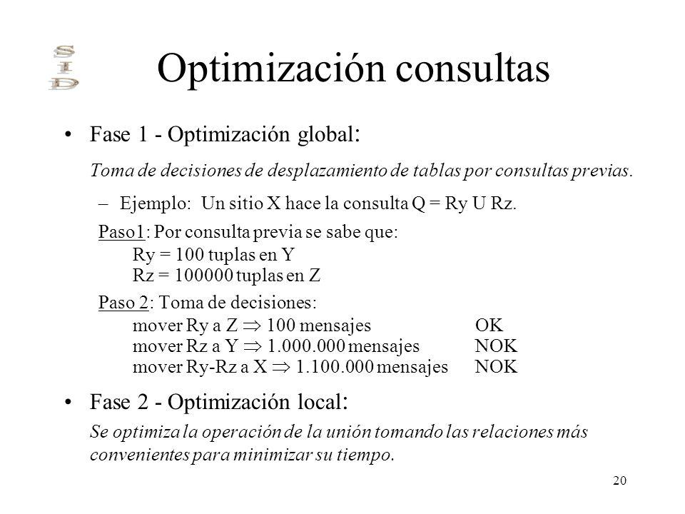 20 Optimización consultas Fase 1 - Optimización global : Toma de decisiones de desplazamiento de tablas por consultas previas. –Ejemplo: Un sitio X ha