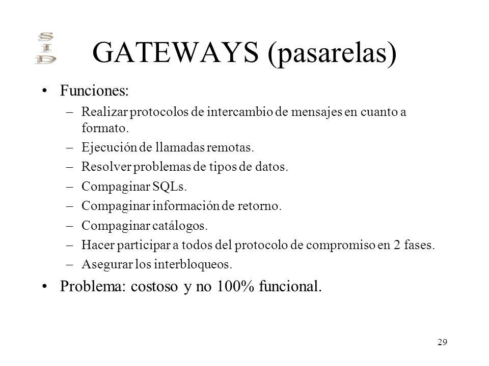 29 GATEWAYS (pasarelas) Funciones: –Realizar protocolos de intercambio de mensajes en cuanto a formato. –Ejecución de llamadas remotas. –Resolver prob