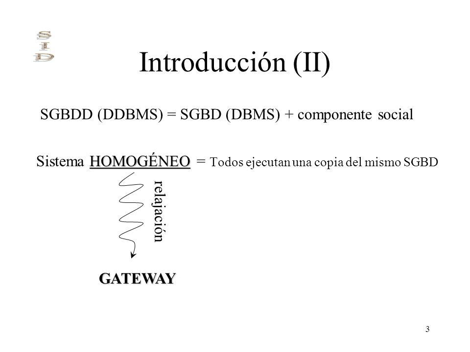 3 Introducción (II) = Todos ejecutan una copia del mismo SGBD SGBDD (DDBMS) = SGBD (DBMS) + componente social HOMOGÉNEO Sistema HOMOGÉNEO GATEWAY rela