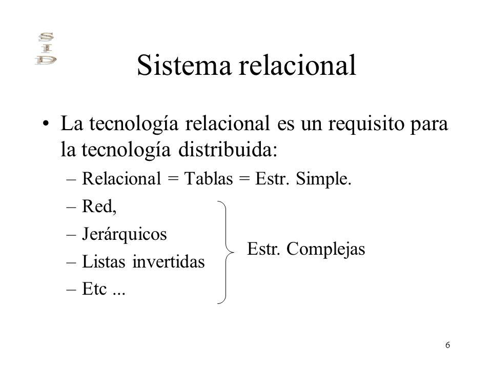 6 La tecnología relacional es un requisito para la tecnología distribuida: –Relacional = Tablas = Estr. Simple. –Red, –Jerárquicos –Listas invertidas