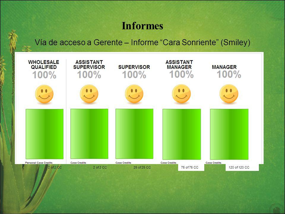 Informes Vía de acceso a Gerente – Informe Cara Sonriente (Smiley) 45% 2 of 2 CC 25 of 25 CC56 of 120 CC56 of 75 CC75 of 75 CC75 of 120 CC120 of 120 C