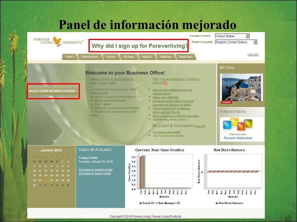 Panel de información mejorado