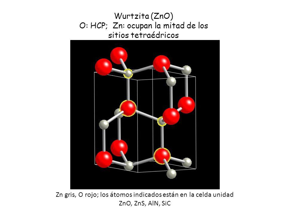 Zn gris, O rojo; los átomos indicados están en la celda unidad ZnO, ZnS, AlN, SiC Wurtzita (ZnO) O: HCP; Zn: ocupan la mitad de los sitios tetraédrico