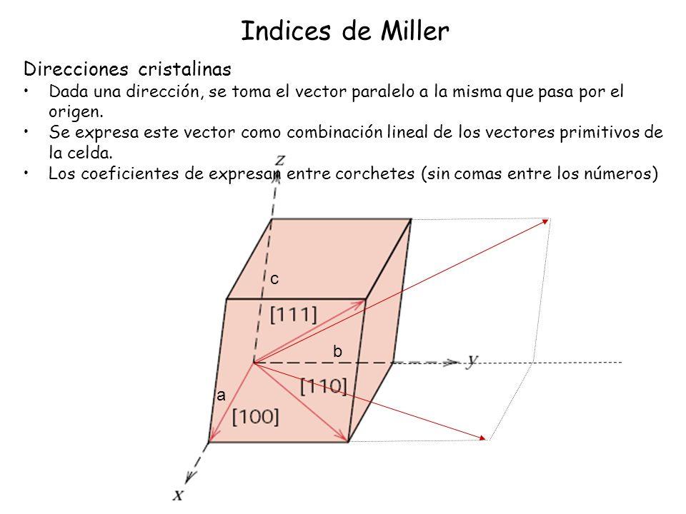 a b c Indices de Miller Direcciones cristalinas Dada una dirección, se toma el vector paralelo a la misma que pasa por el origen. Se expresa este vect