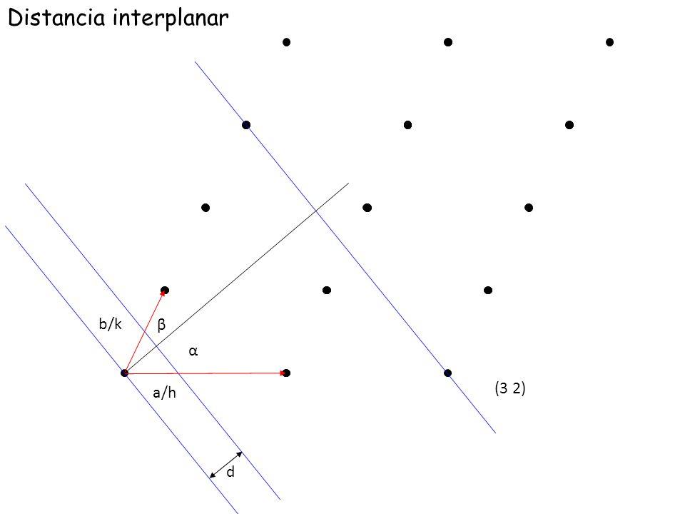 (3 2) a/h b/k d α β Distancia interplanar