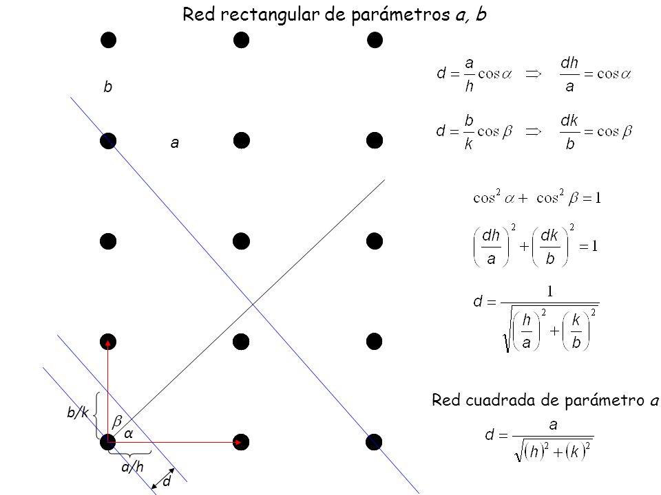 α a/h b/k d Red rectangular de parámetros a, b Red cuadrada de parámetro a a b