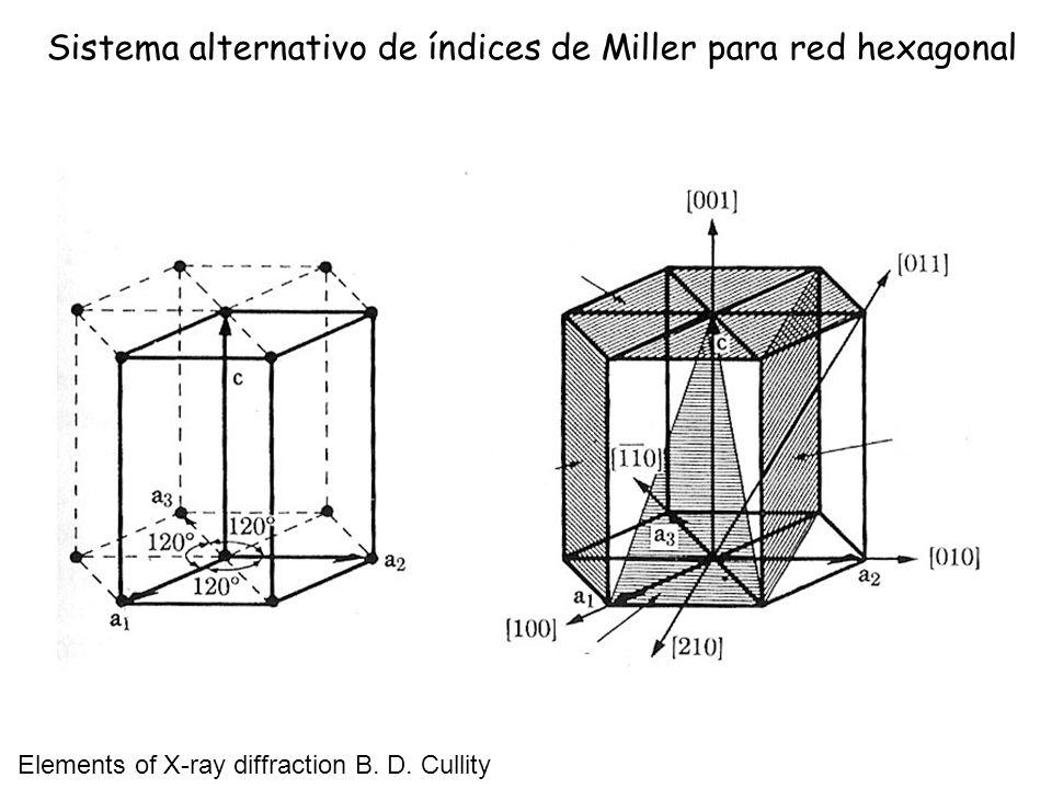 Elements of X-ray diffraction B. D. Cullity Sistema alternativo de índices de Miller para red hexagonal