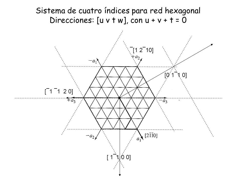 Sistema de cuatro índices para red hexagonal Direcciones: [u v t w], con u + v + t = 0 [1 2 10] [ 1 1 2 0] [0 1 1 0] [ 1 1 0 0]
