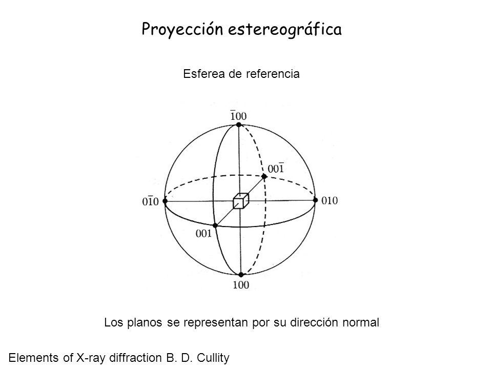 Proyección estereográfica Esferea de referencia Los planos se representan por su dirección normal Elements of X-ray diffraction B. D. Cullity
