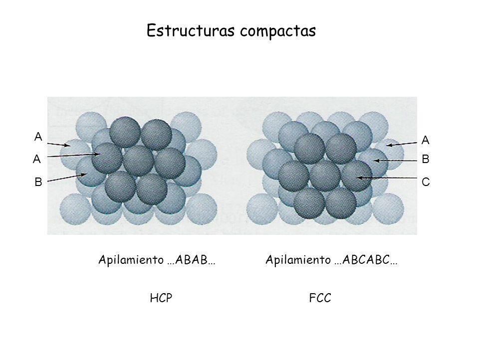 Apilamiento …ABCABC…Apilamiento …ABAB… HCPFCC Estructuras compactas A B C A B A