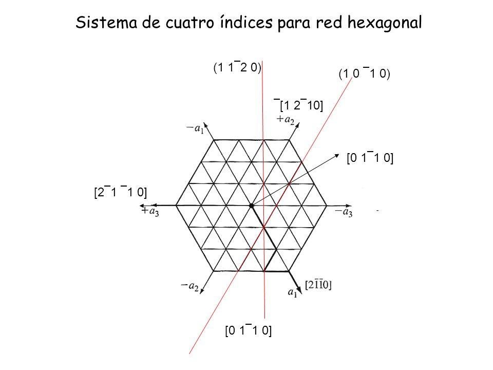 Sistema de cuatro índices para red hexagonal [1 2 10] [2 1 1 0] [0 1 1 0] (1 0 1 0) (1 1 2 0)