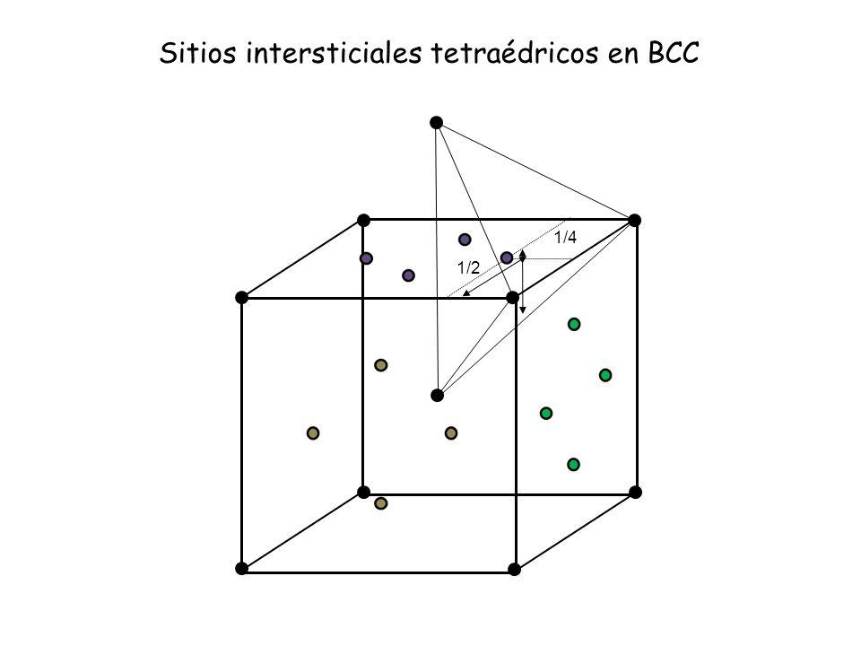 Sitios intersticiales tetraédricos en BCC 1/4 1/2