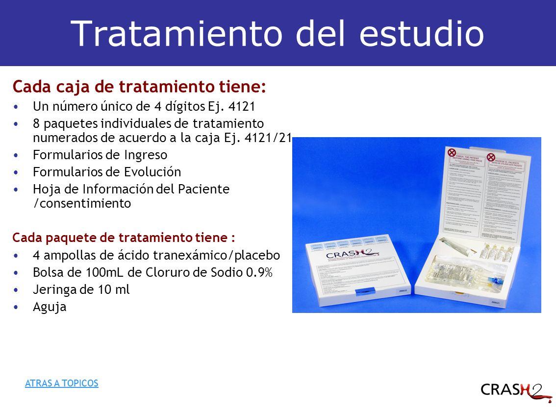 Tratamiento del estudio Cada caja de tratamiento tiene: Un número único de 4 dígitos Ej.