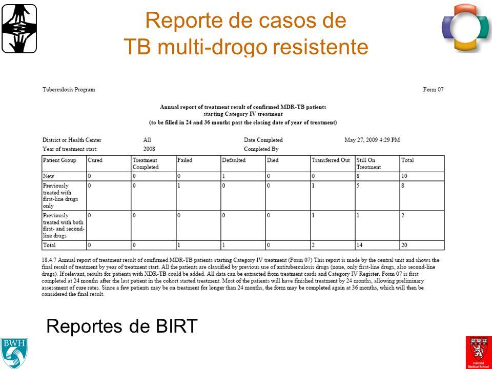 Reporte de casos de TB multi-drogo resistente Reportes de BIRT