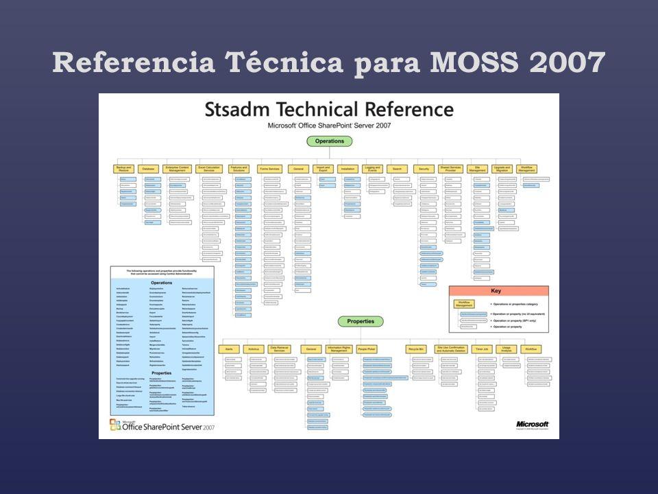 Referencia Técnica para MOSS 2007