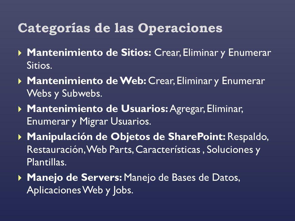 Categorías de las Operaciones Mantenimiento de Sitios: Crear, Eliminar y Enumerar Sitios. Mantenimiento de Web: Crear, Eliminar y Enumerar Webs y Subw