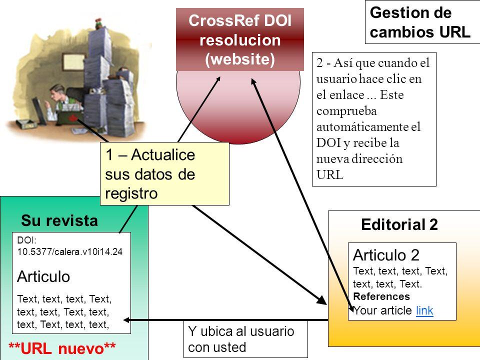 CrossRef DOI resolucion (website) Su revista **URL nuevo** DOI: 10.5377/calera.v10i14.24 Articulo Text, text, text, Text, text, text, Y ubica al usuar