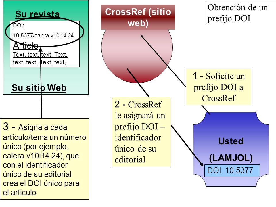 CrossRef (sitio web) Usted (LAMJOL) Obtención de un prefijo DOI 2 - CrossRef le asignará un prefijo DOI – identificador único de su editorial DOI: 10.
