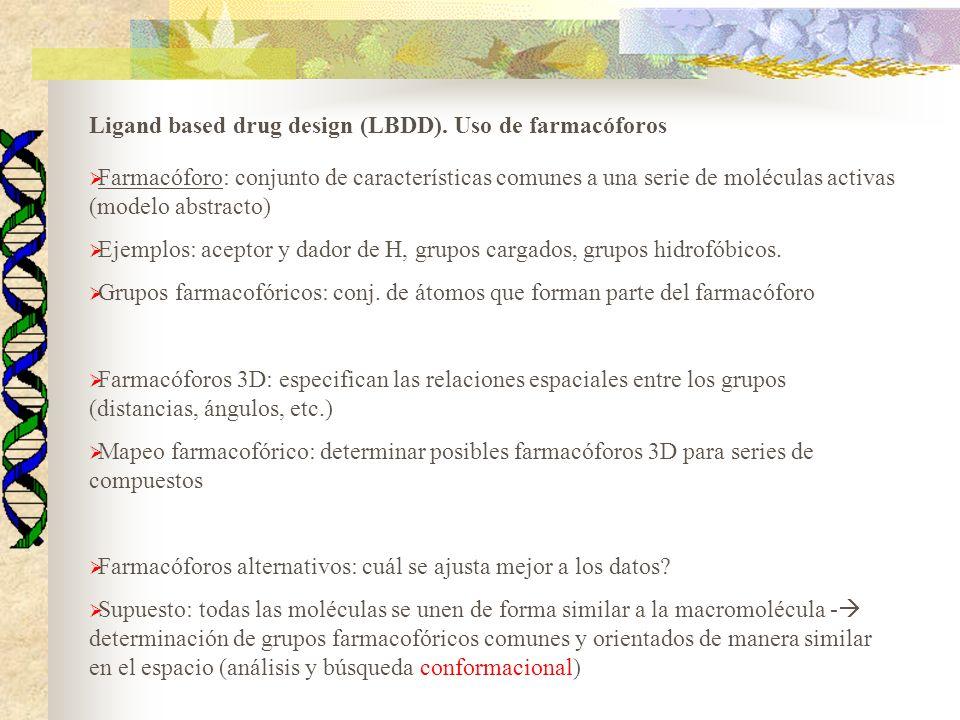 Ligand based drug design (LBDD).