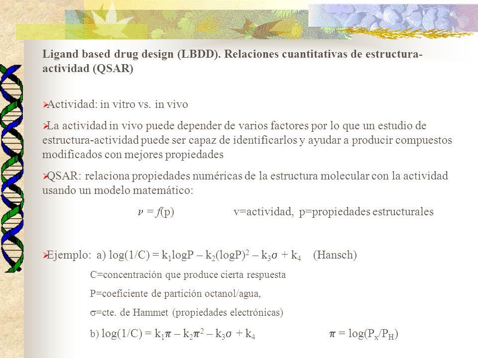 Structure based drug design (SBDD).