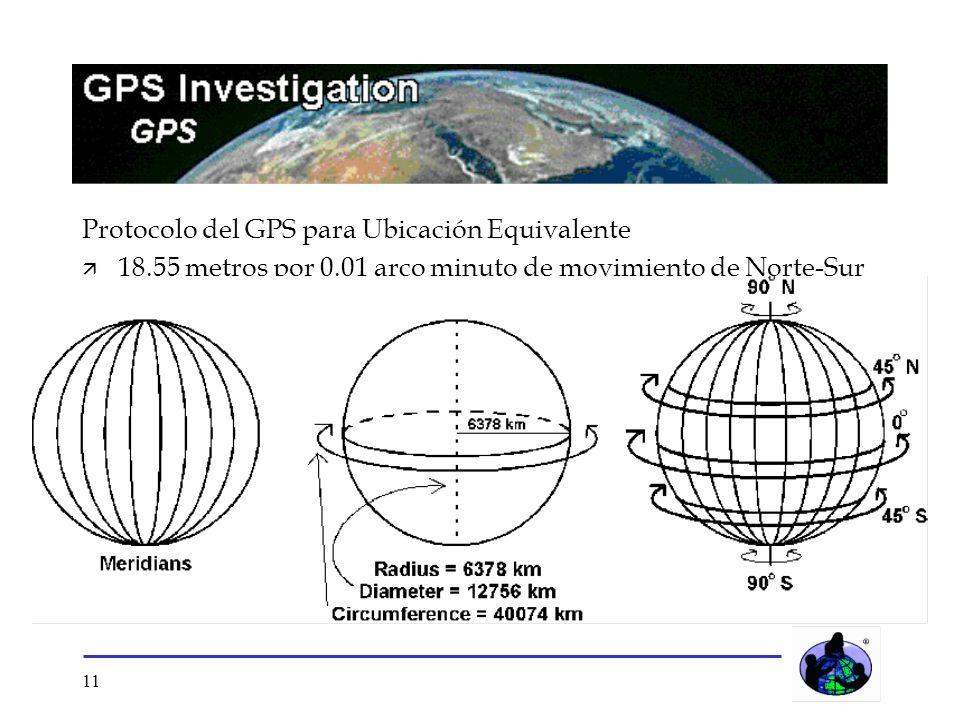 11 Protocolo del GPS para Ubicación Equivalente ä 18.55 metros por 0.01 arco minuto de movimiento de Norte-Sur