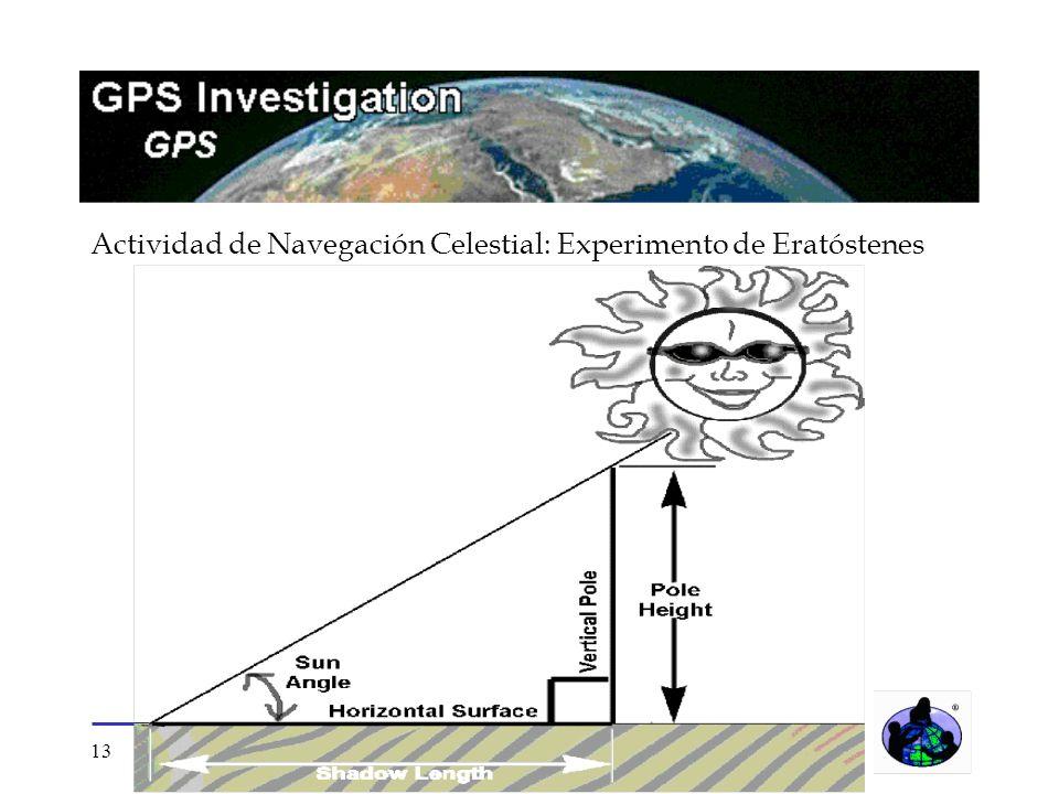 13 Actividad de Navegación Celestial: Experimento de Eratóstenes