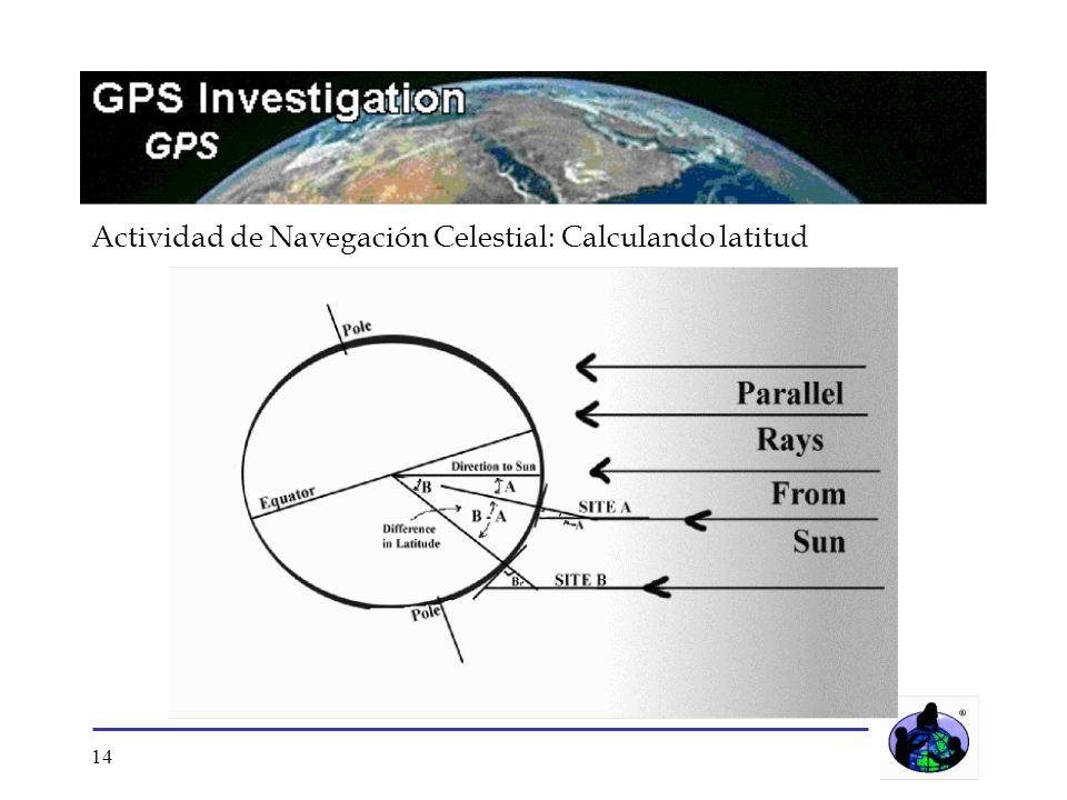 14 Actividad de Navegación Celestial: Calculando latitud