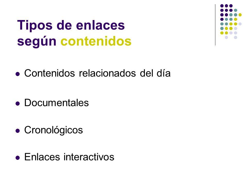 Tipos de enlaces según contenidos Contenidos relacionados del día Documentales Cronológicos Enlaces interactivos