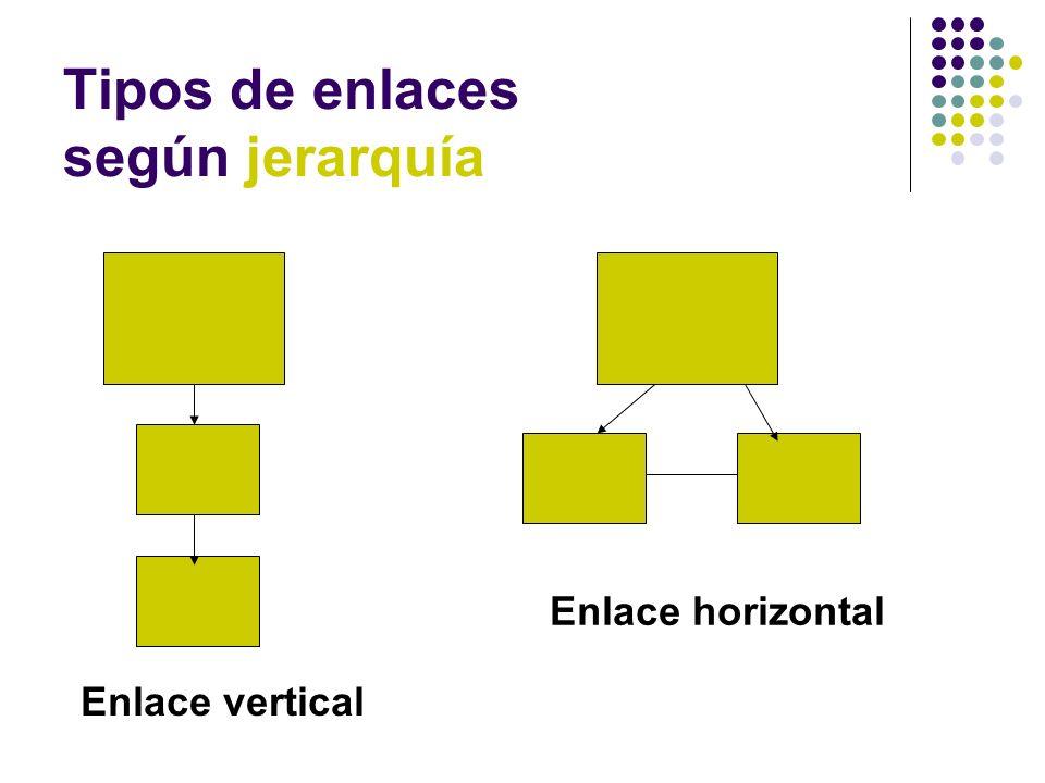 Tipos de enlaces según jerarquía Enlace vertical Enlace horizontal