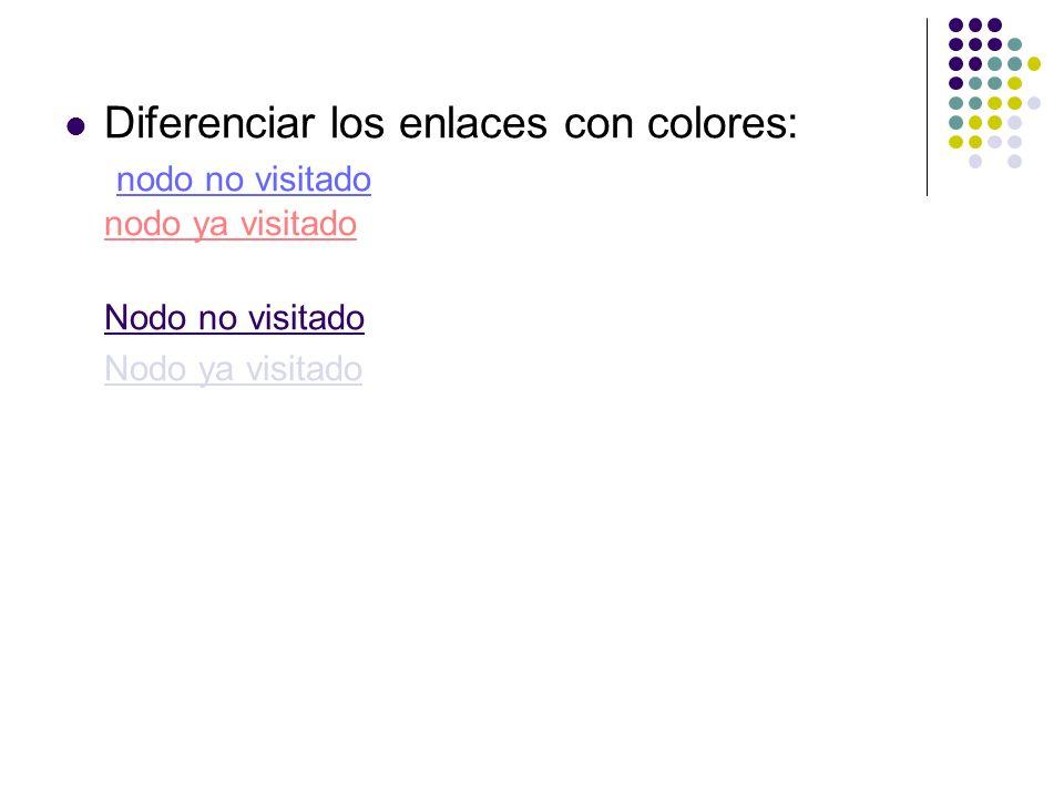 Diferenciar los enlaces con colores: nodo no visitado nodo ya visitado Nodo no visitado Nodo ya visitado