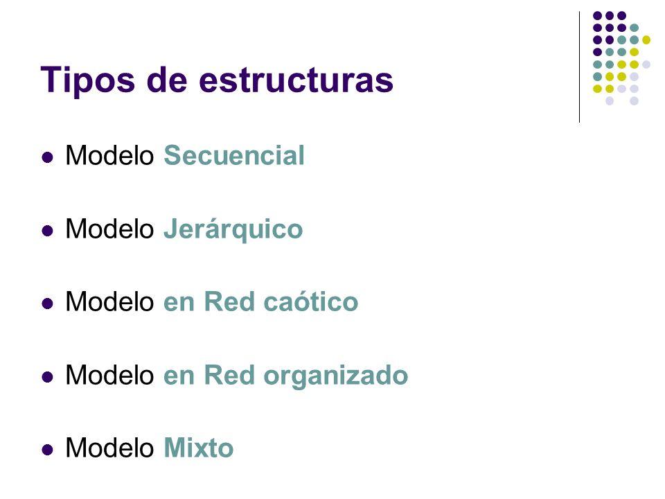 Tipos de estructuras Modelo Secuencial Modelo Jerárquico Modelo en Red caótico Modelo en Red organizado Modelo Mixto