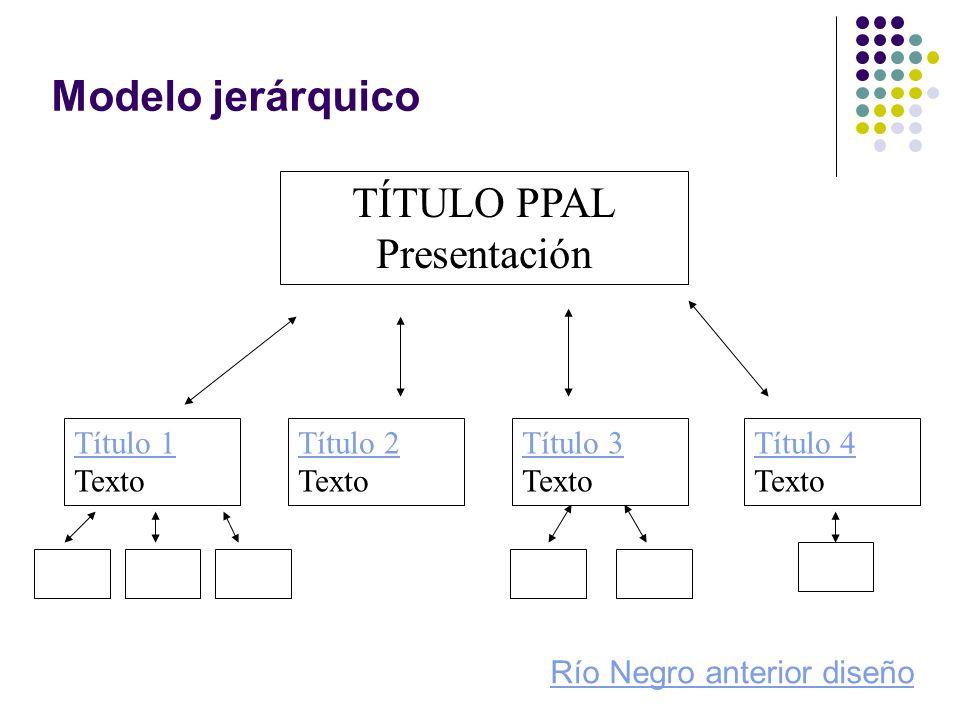 Título 1 Título 1 Texto TÍTULO PPAL Presentación Título 2 Título 2 Texto Título 3 Título 3 Texto Título 4 Título 4 Texto Modelo jerárquico Río Negro a