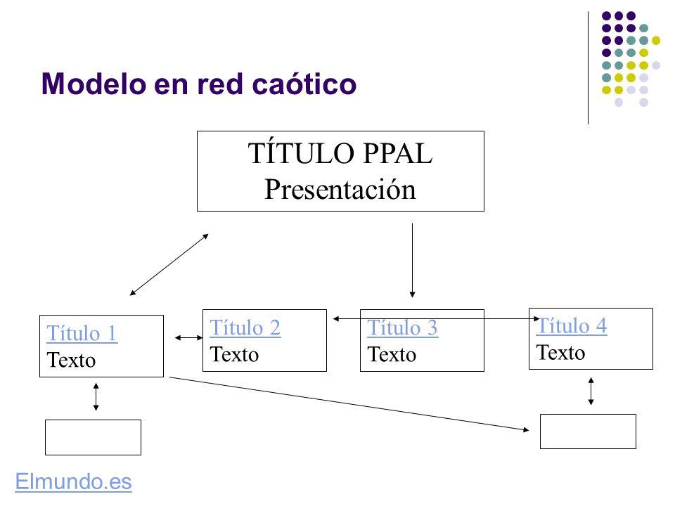 Modelo en red caótico Título 1 Título 1 Texto TÍTULO PPAL Presentación Título 2 Título 2 Texto Título 3 Título 3 Texto Título 4 Título 4 Texto Elmundo